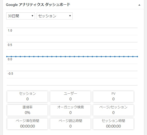 プラグイン「Google Analytics Dashboard for WP」の設定8
