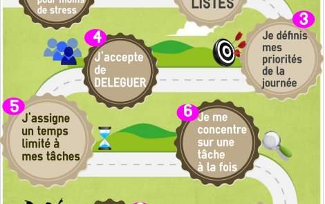 Les 8 règles d'or de la maman organisée