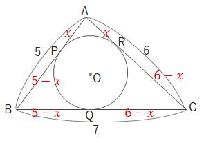 高校数学A【図形の性質】内接円と接線まとめと問題