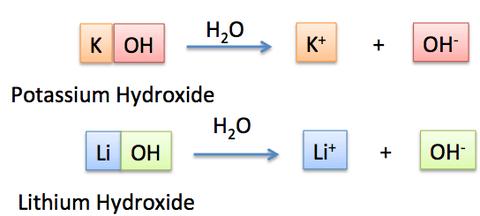 酸と塩基の強弱