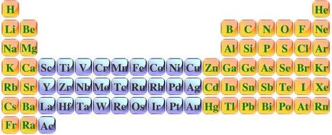 典型元素・遷移元素