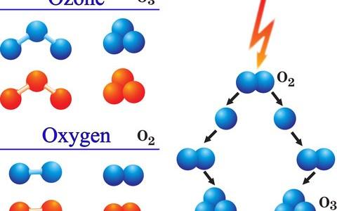 酸素の単体