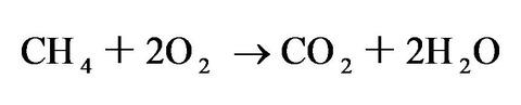 化学反応式