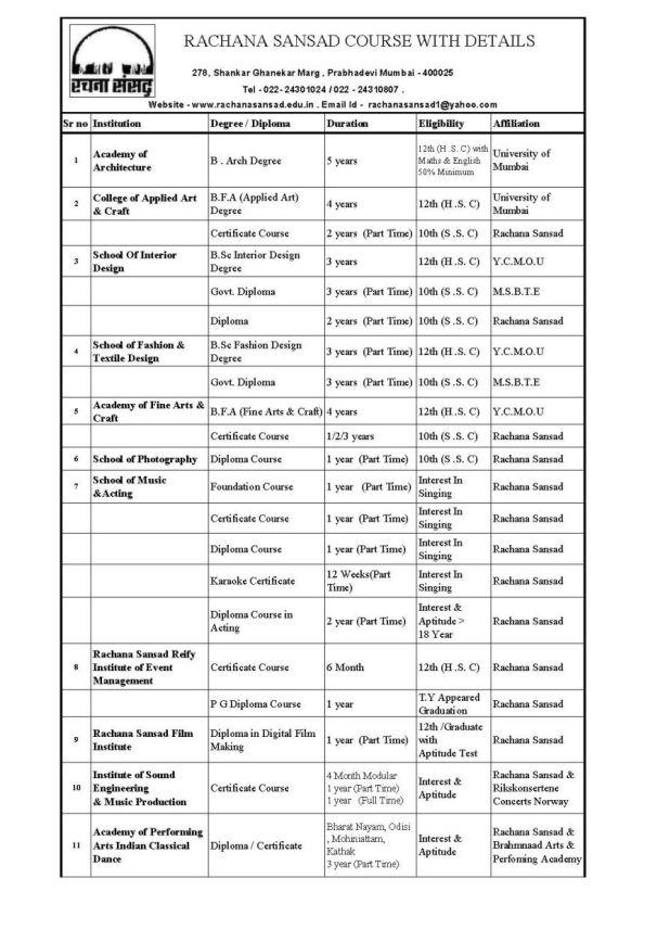 Top 10 Interior Designing Colleges In Navi Mumbai Brokeasshome Com