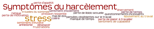 nuage_harcelement_symptomes_01