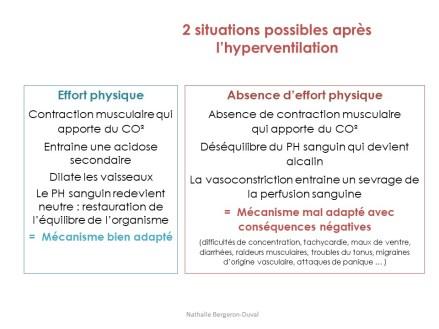 SHEMA 1 shéma biochimie stress_PWPT_N. Bergeron-Duval