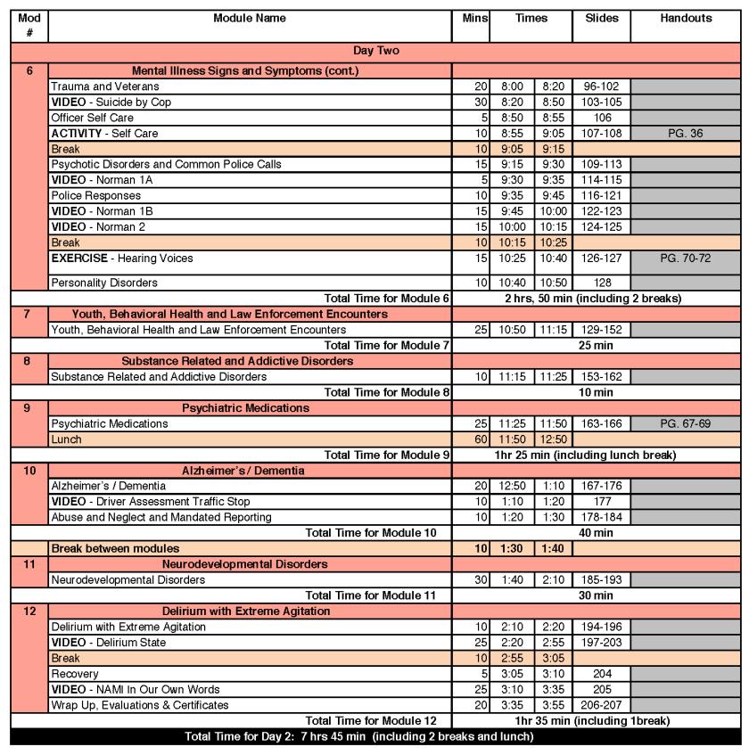 MMHC agenda 101217 FINAL_Page_2