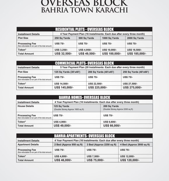 bahria town payment-plan