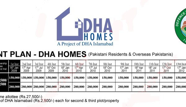 DHA-Homes-Payment-Plan