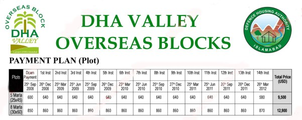 DHA-Overseas-Blocks-Payment-Plan