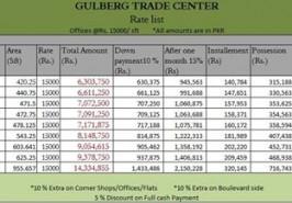 Second Floor Offices Price List Gulberg Trade Center