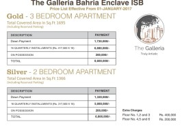 The Galleria 2 and 3 Bed Apartments Prices