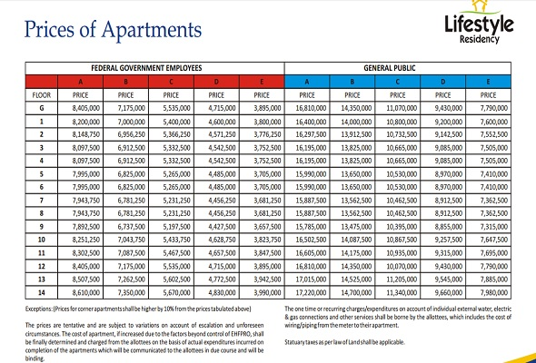 LIfestyle Residency Apartments Prices