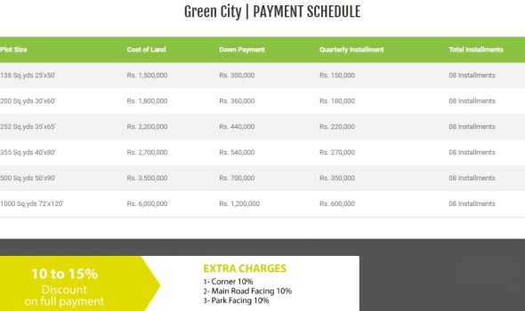 green city islamabad payment plan