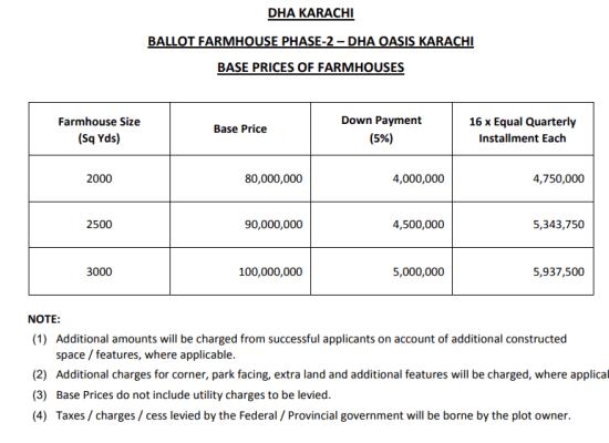 DHA Oasis Farm House Phase 2 Prices