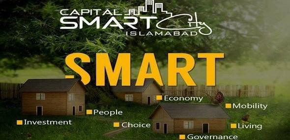 Capital Smart City Islamabad by HRL