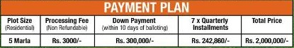 DHA Gujranwala 5 Marla Plot Price and Installment Plan