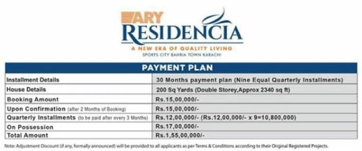 ARY Residencia Prices