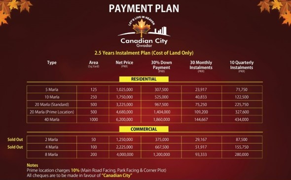 Canadian City Gwadar Payment Plan