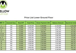 Mellow Mall Lower Ground Prices