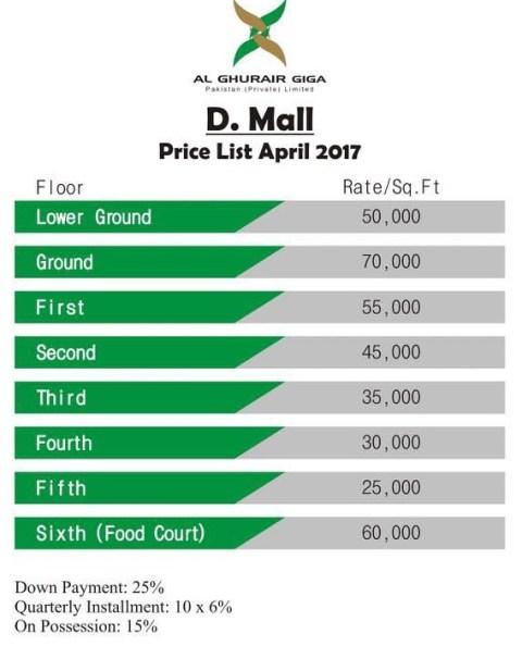 D Mall Payment Plan