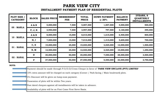 Park View City Islamabad Revised Prices