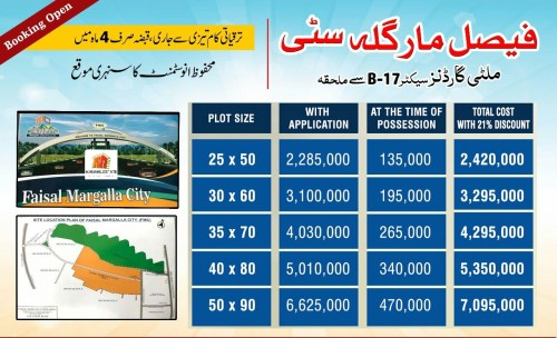 Faisal Margalla City Islamabad Plot Prices
