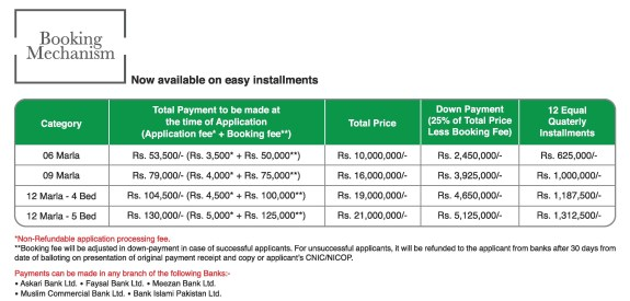 DHA Multan Booking Mechanism and Payment Plans