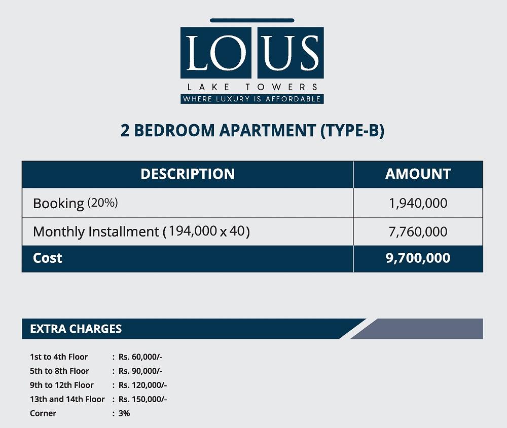Lotus Lake Towers 2 Bed Apartments Price