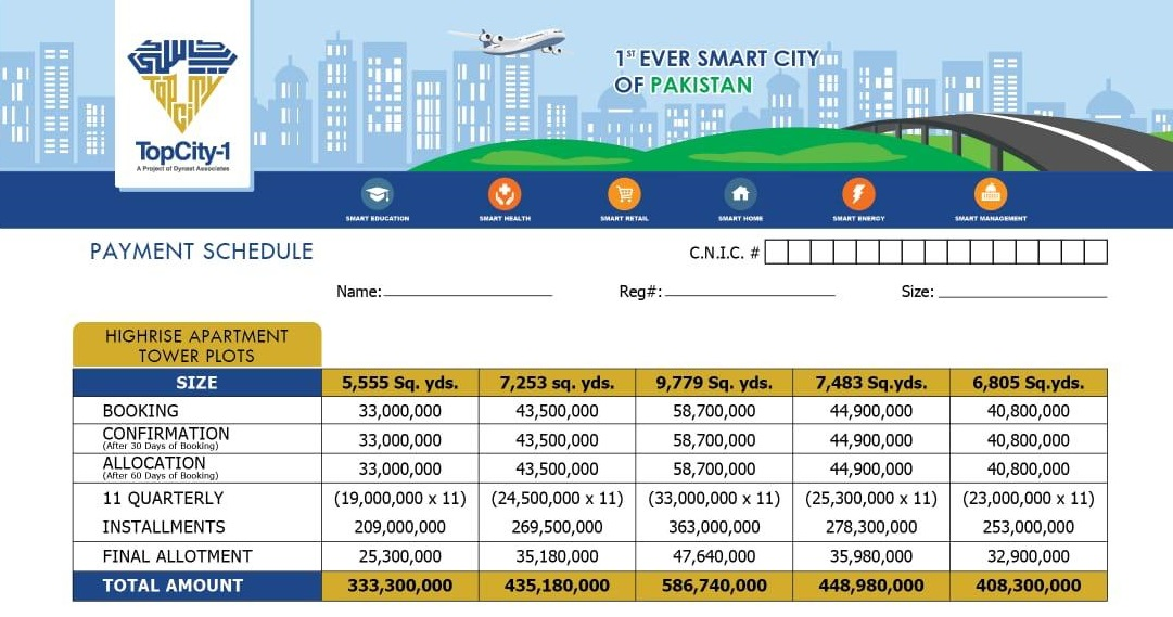 Top City-1 High Rise Tower Plots Payment Plan