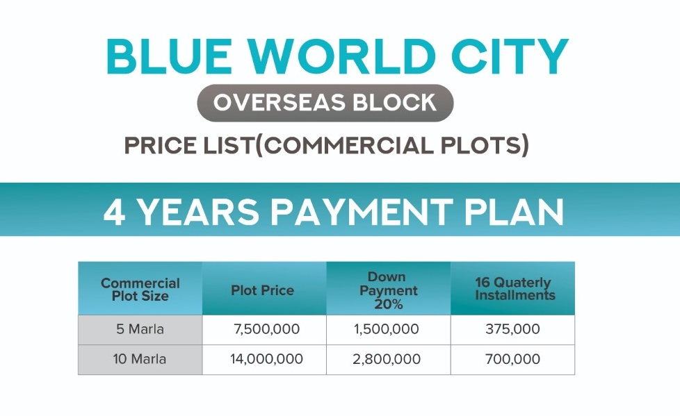 Blue World City OS Commercial Plots Payment Plan
