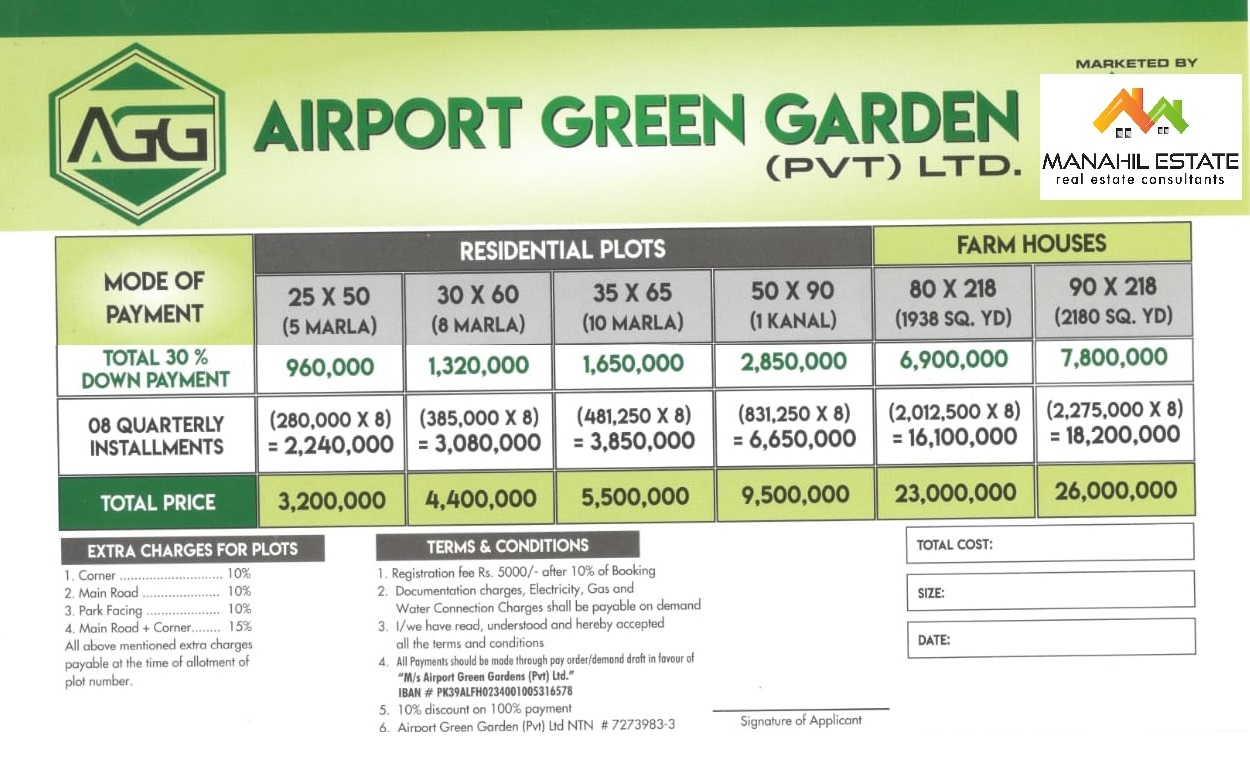 Airport Green Garden Residential Plot Prices