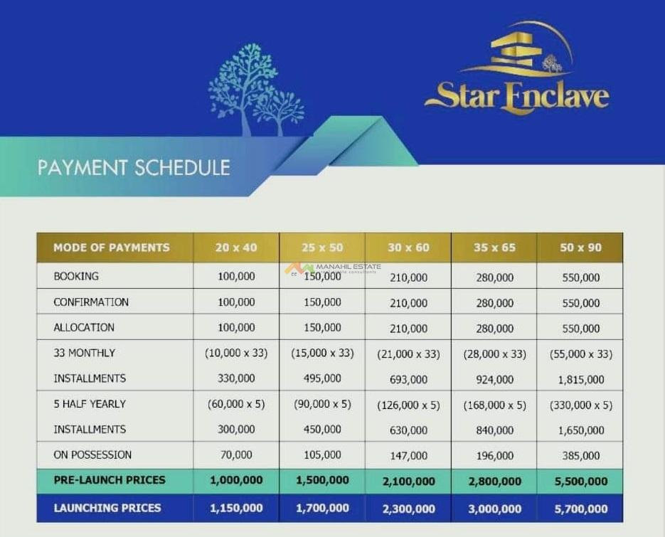 Star Enclave Payment Plan