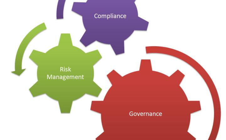 Government Risk and Compliance (GRC)