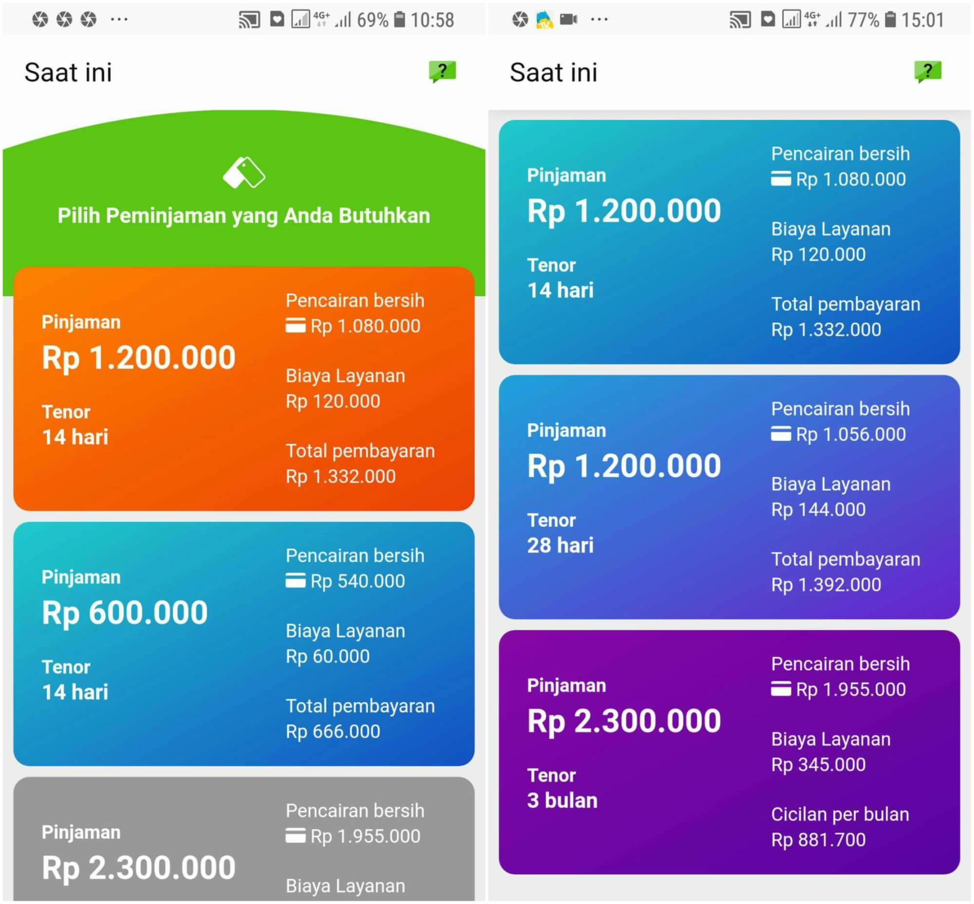 Kumpulan Pengalaman Tidak Membayar Pinjaman Online
