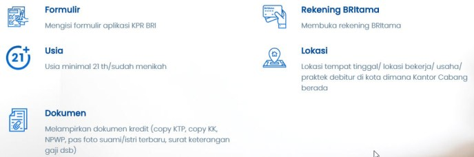 Syarat Ajukan Pinjaman Bank BRI KPR