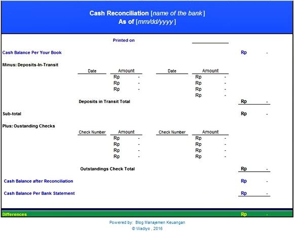 Contoh Laporan Rekonsiliasi Bank
