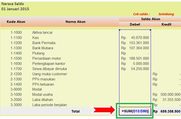laporan keuangan excel gratis