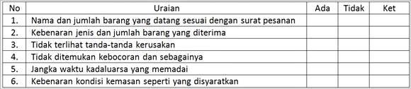 Conroh SOP Gudang