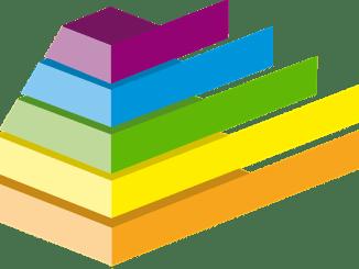 Alasan-Mengapa-Konsep Dasar Akuntansi Manajemen Perlu Dipahami