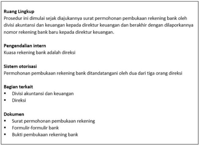 Standard Operating Procedure Cara Buka Rekening Bank