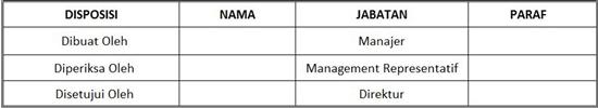 contoh SOP perusahaan - Gudang