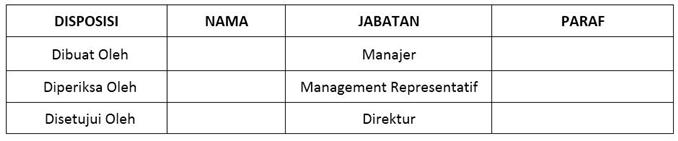 contoh pengesahaan sop internal audit