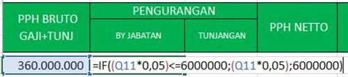 perhitungan biaya tunjangan