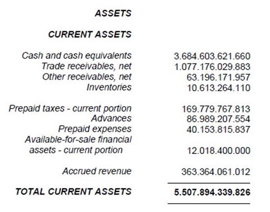 contoh laporan keuangan perusahaan jasa yang lengkap