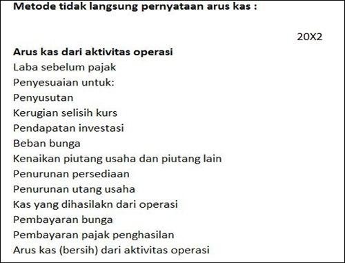 laporan keuangan wakaf - laporan arus kas.3