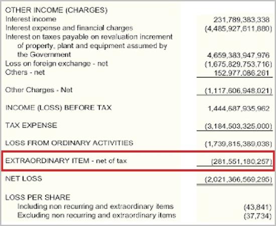 Laporan Keuangan PLN bagian 2