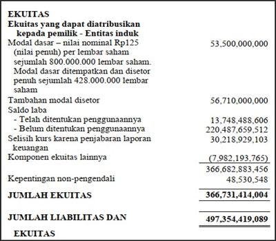 contoh laporan keuangan caleg