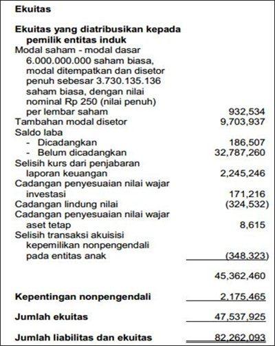 contoh laporan keuangan perusahaan dagang lengkap excel