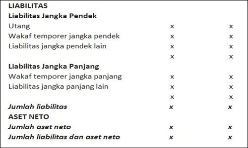 laporan keuangan wakaf - Neraca.2